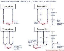 differences between 2 3 or 4 wire rtd configurations temperature