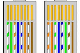 cat 5 cable diagram b 4k wallpapers