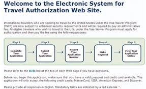 esta advice the documents you need to enter the us daily mail