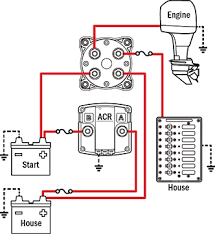 boat electrical diagrams wiring diagram simonand