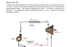 thermal u0026 fluids full exam april 2017 mechanical pe sample