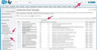 Html List Template Sales Team Notifications Using Salesforce
