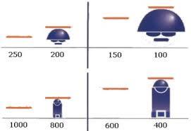 pubg zero distance telescopic sight wikipedia