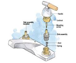 how to replace a bathroom sink faucet bathroom faucet replacement coryc me