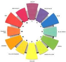 Color Wheel Scheme Color Wheel Color Schemes The Monochromatic Colour Wheel