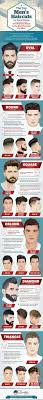 which hairstyle suits my face men which haircut suits me men lovely what haircut will suit my face