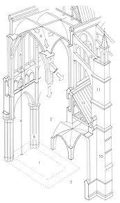 Gothic Architecture Floor Plan Untitled Document