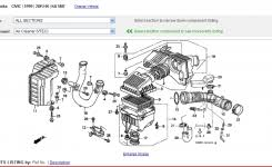 1999 honda civic fuse layout stihl fs90r parts diagram wiring diagram and fuse box diagram