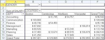 youtube pivot tables 2016 how to create a pivot table excel creating pivot tables in excel