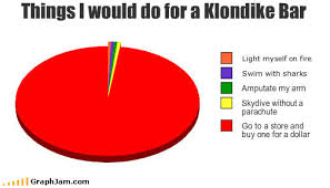 Klondike Bar Meme - what would you do for a klondike bar