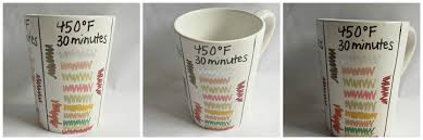 The Best Coffee Mugs The Ultimate Guide To Sharpie Mugs