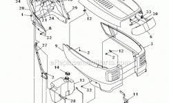 yard machine riding lawn mower wiring diagram u2013 the wiring diagram