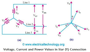 star connection y 3 phase power voltage u0026 current values