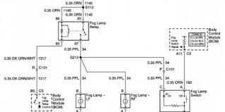 subwoofer wiring diagrams at diagram for subs and amp kwikpik me