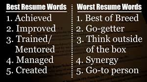 Resume Words To Use The 15 Best And Worst Words To Use On Resumes According To Recruiters