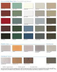 Valspar Colour Chart Valspar Metal Roofing Koukuujinja Net