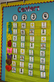Kindergarten Classroom Floor Plan Best 20 Kindergarten Classroom Layout Ideas On Pinterest