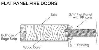 Patio Door Ratings Fire Rated Wood Doors Simpson Door Company