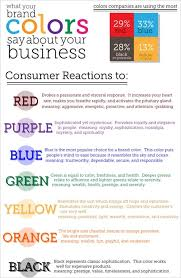 what do the colors mean 50 best infographics for web designers color theory edition