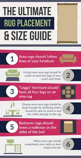 Sizes Of Area Rugs How To Choose A Rug Rug Placement Size Guide Designer Trapped