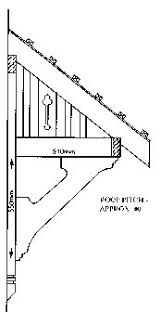 Awnings For Windows On House Best 25 Window Awnings Ideas On Pinterest Diy Exterior Window