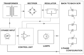 three phase electric power wiring diagram components