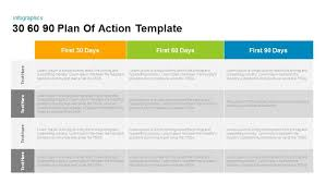 30 60 90 day sales plan30 60 90 day action plan template 30 60 90