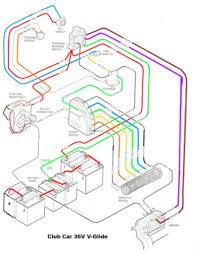 36 volt ez go golf cart wiring diagram saleexpert me