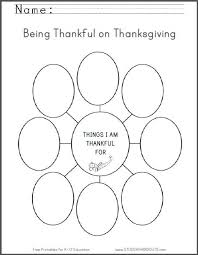 being thankful on thanksgiving free printable concept map