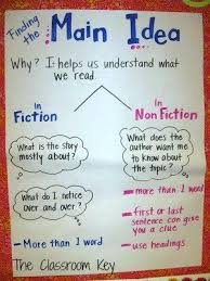 11 best main idea and details images on pinterest teaching main