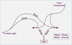 how to install low voltage lighting low voltage landscape lighting wiring diagram smartproxy info