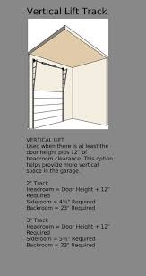 Overhead Door Hickory Nc by Product Information