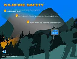 Wildfire Boulder Today by Boulder Oem Boulderoem Twitter