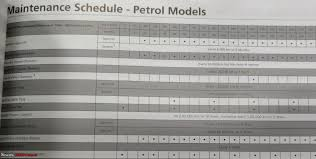 honda cars service honda service intervals change from 6 to 12 months motorbeam