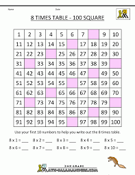 3 times table games online maths times tableheets multiplication tables online games table
