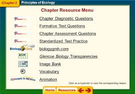 chapter 2 principles of ecology ppt video online download