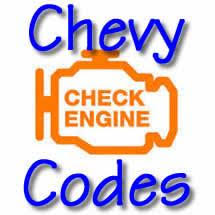 blinking check engine light jeep grand gm check engine light codes without a scan tool freeautomechanic