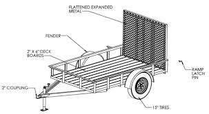 5 u0027x8 u2032 utility trailer welding plans u2013 diy welding plans