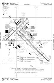 Atlanta Ga Airport Map by Tucson International Airport Wikipedia