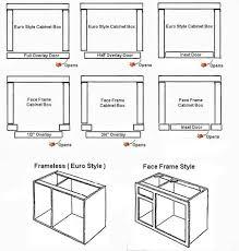 kitchen cabinet face frame dimensions kitchen cabinets construction craftsman style kitchen ideas