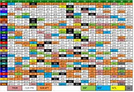 nfl schedule thanksgiving day espn college scoreboard