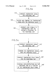 patent us5940785 performance temperature optimization by