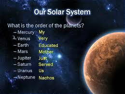 review for quiz over solar system and the sun youtube