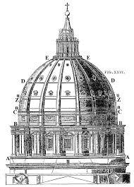 chi ha progettato la cupola di san pietro la sfida della cupola in il contributo italiano alla storia