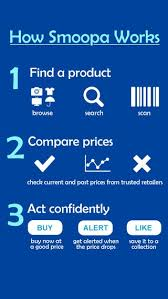 app to collect best black friday deals 30 best price comparison apps you need to download now