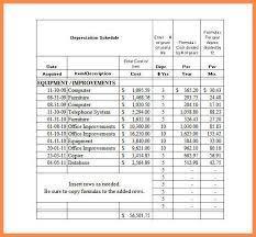 depreciation schedule resume name