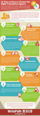 infographic 10 tips on how to choose the right translation agency