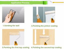 shopping websites inside wall emulsion paint for interior acrylic