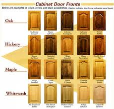Kitchen Cabinet Doors Replacement Appealing Kitchen Cabinet Doors Replacement Home Designs