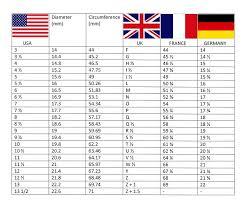 size 9 ring in uk eco925 u s a u k and e u ring size chart